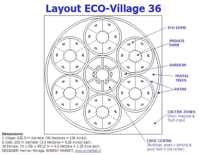 Layout ECO-Village 36